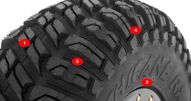 Chicane RX Product Details