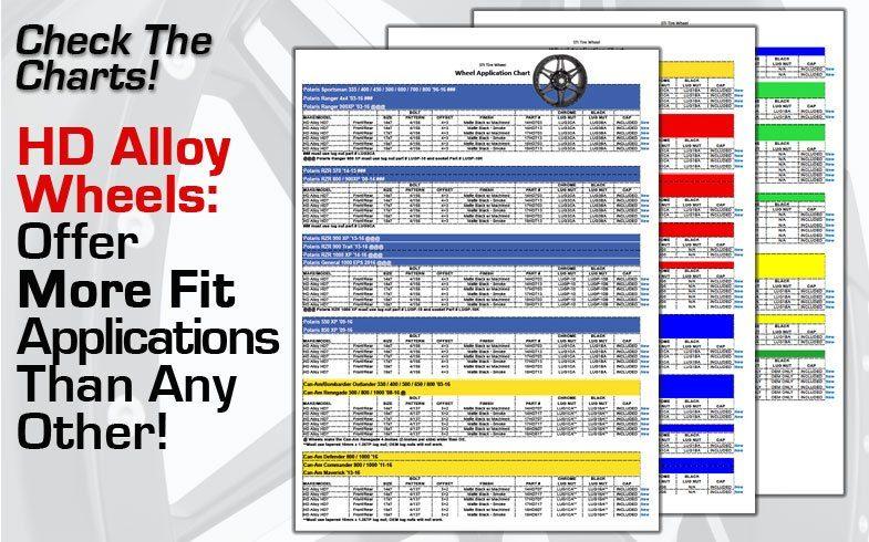 Atv Tire Weight Charts Erkalnathandedecker